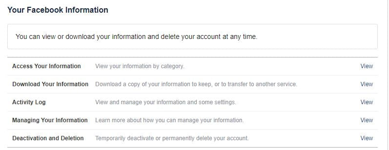 Deactivation and Deletion