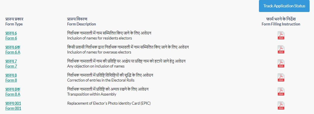How to register to vote India 4