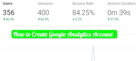How to Create Google Analytics Account