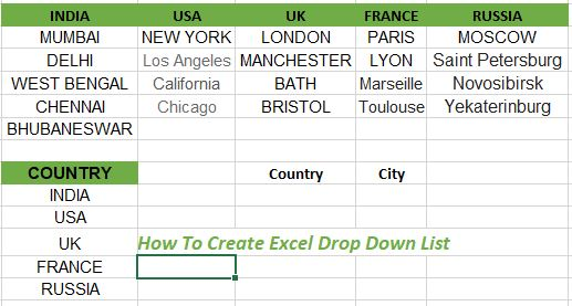 How To Create Excel Drop Down List